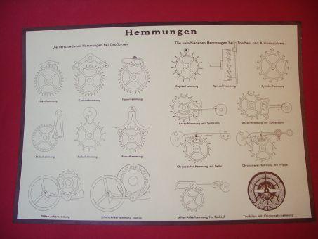 Hemmungen, grafische Darstellung verschiedener Hemmungen bei Groß-, Taschen-, und Armbanduhren